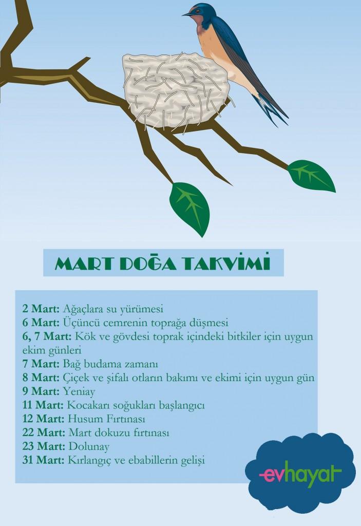 Mart Doğa Takvimi