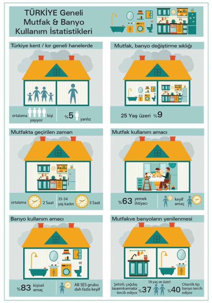Grohe_infografik
